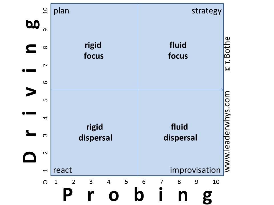Driving-vs-Probing_jpg1